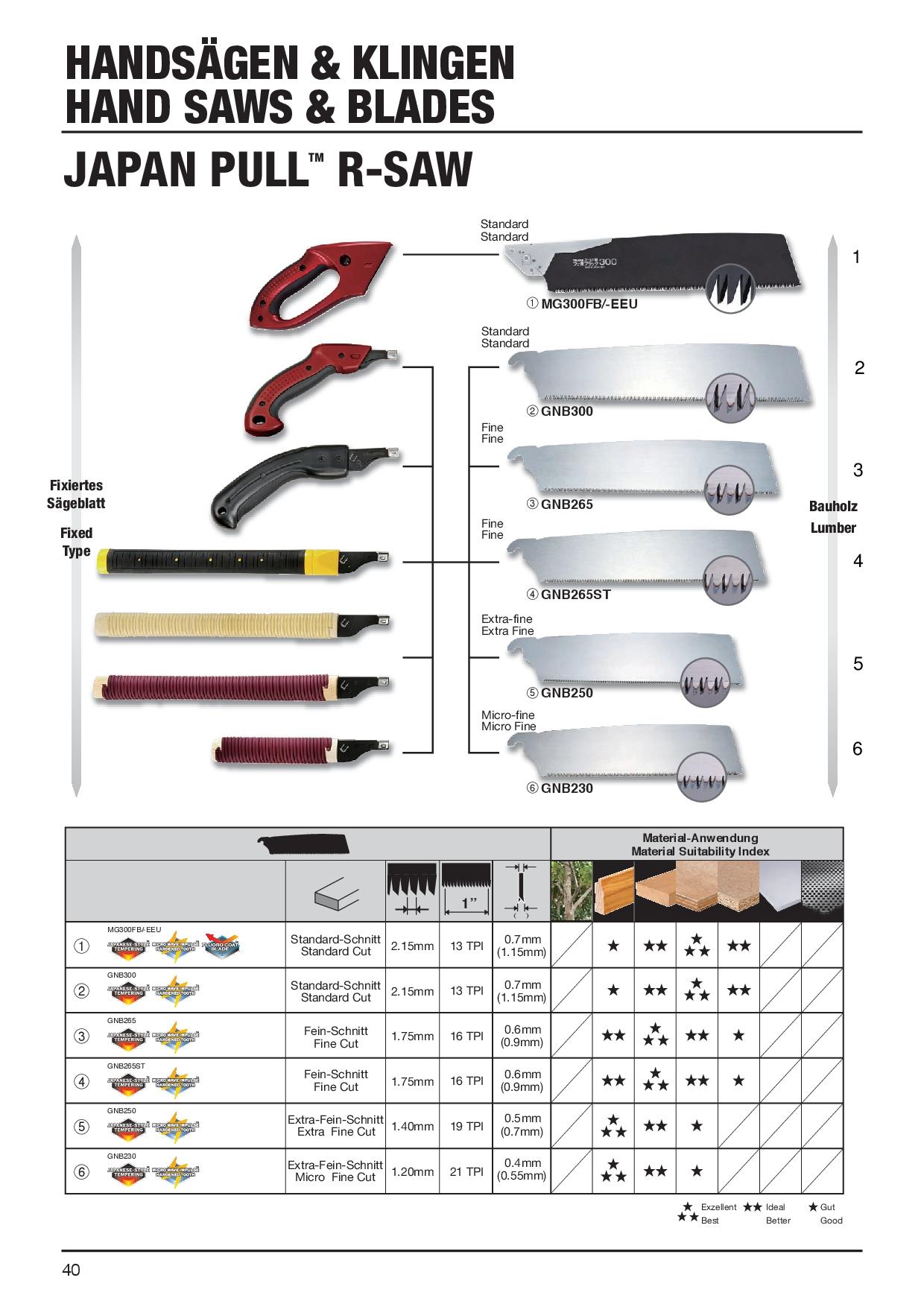Pajarito Werkzeuge pajarito werkzeuge pajarito werkzeuge agptek mm cm digitaler